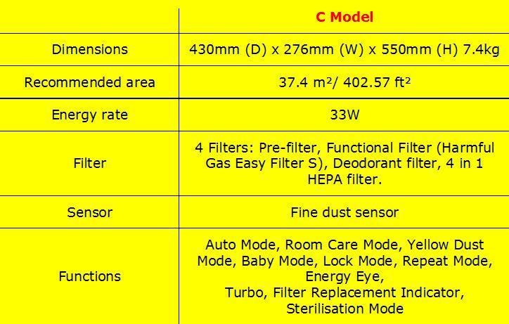 Cuckoo C Model - specification