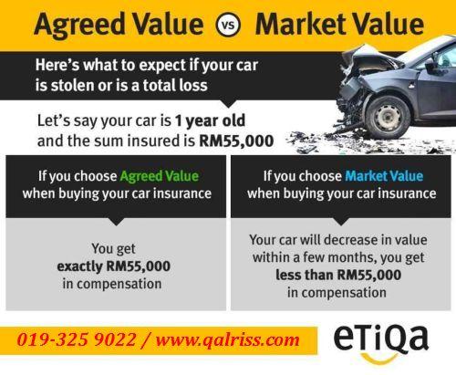 Renew Insurans Kereta - Agreed Value